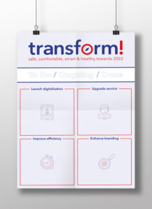 Dynamische poster action tracker